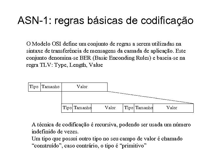 ASN-1: regras básicas de codificação O Modelo OSI define um conjunto de regras a