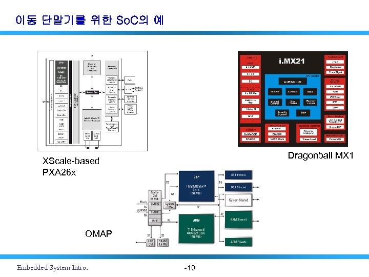 이동 단말기를 위한 So. C의 예 Dragonball MX 1 XScale-based PXA 26 x OMAP