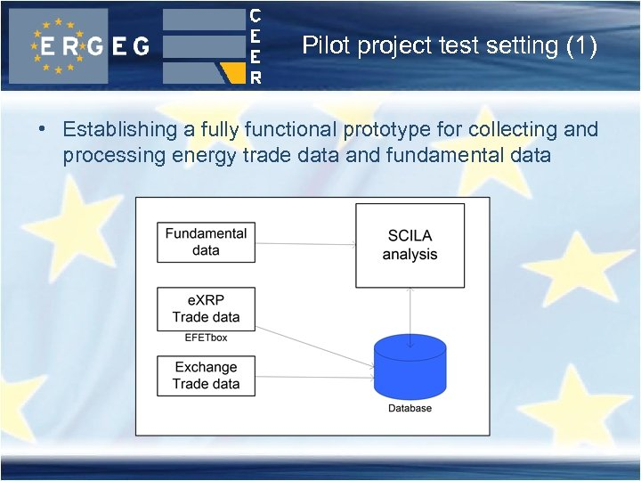 Pilot project test setting (1) • Establishing a fully functional prototype for collecting and
