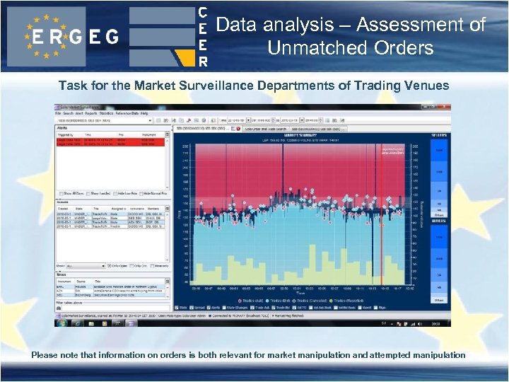Data analysis – Assessment of Unmatched Orders Task for the Market Surveillance Departments of