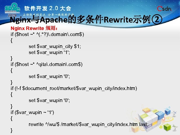 Nginx与Apache的多条件Rewrite示例② Nginx Rewrite 规则: if ($host ~* ^(. *? ). domain. com$) { set