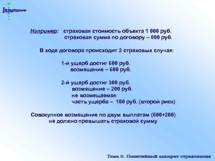 Например: страховая стоимость объекта 1 000 руб. страховая сумма по договору – 800 руб.