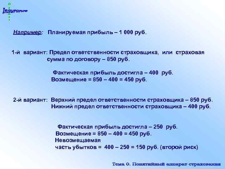 Например: Планируемая прибыль – 1 000 руб. 1 -й вариант: Предел ответственности страховщика, или