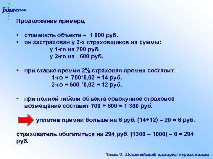Продолжение примера, • стоимость объекта – 1 000 руб. • он застрахован у 2
