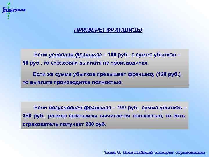 ПРИМЕРЫ ФРАНШИЗЫ Если условная франшиза – 100 руб. , а сумма убытков – 90