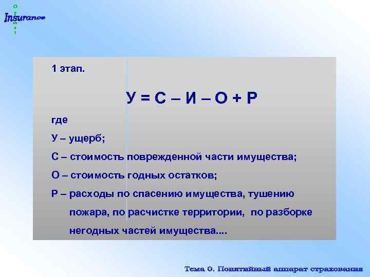 1 этап. У=С–И–О+Р где У – ущерб; С – стоимость поврежденной части имущества; О