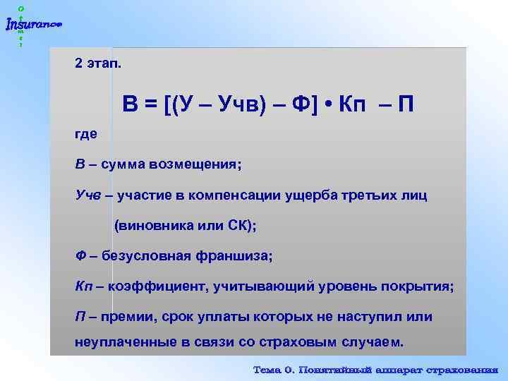 2 этап. В = [(У – Учв) – Ф] • Кп – П где