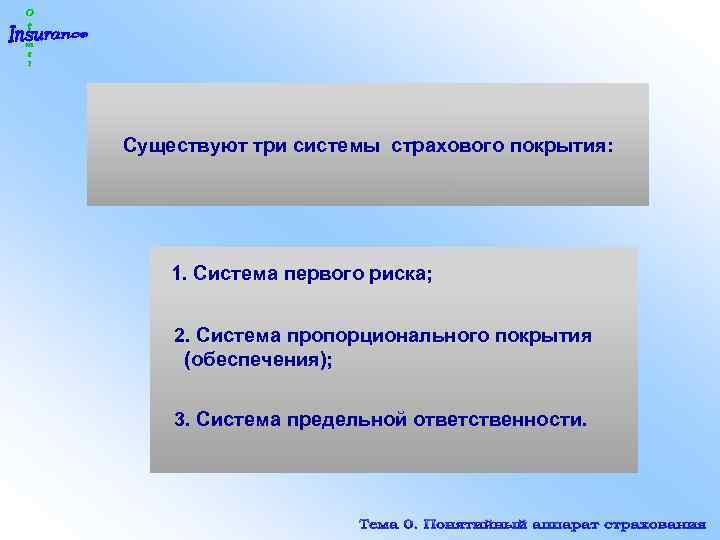 Существуют три системы страхового покрытия: 1. Система первого риска; 2. Система пропорционального покрытия (обеспечения);