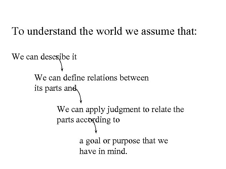 To understand the world we assume that: We can describe it We can define