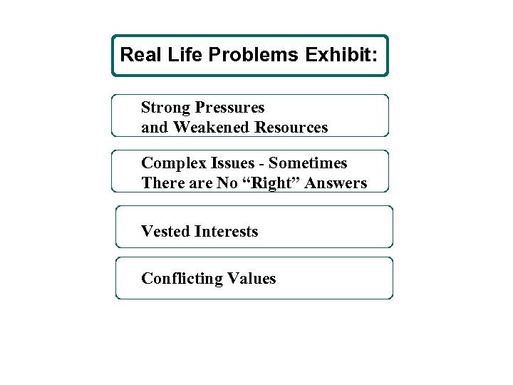 Real Life Problems Exhibit: Strong Pressures and Weakened Resources Complex Issues - Sometimes There