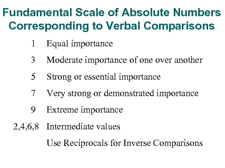 Fundamental Scale of Absolute Numbers Corresponding to Verbal Comparisons 1 Equal importance 3 Moderate