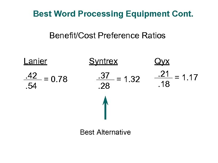 Best Word Processing Equipment Cont. Benefit/Cost Preference Ratios Lanier. 42 = 0. 78. 54