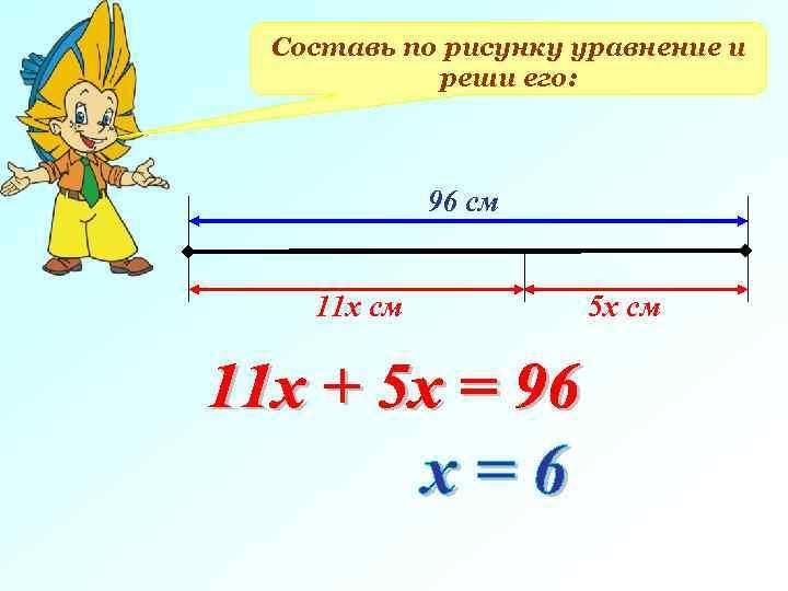 Составь по рисунку уравнение и реши его: 96 см 11 х см 5 х