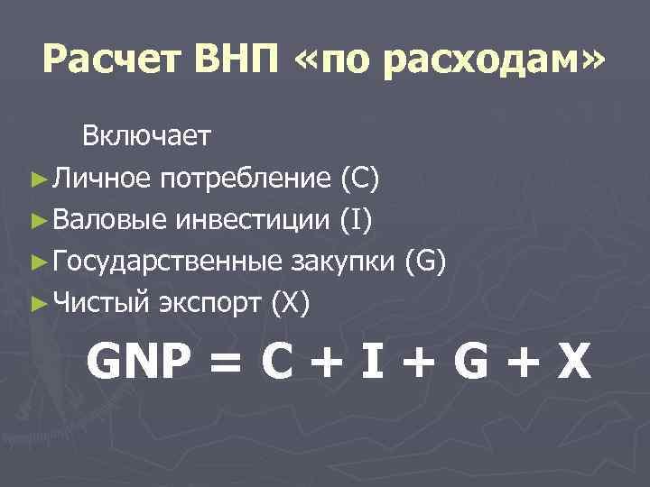 Расчет ВНП «по расходам» Включает ► Личное потребление (С) ► Валовые инвестиции (I) ►