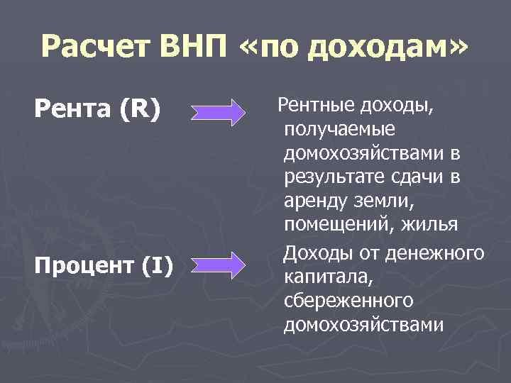 Расчет ВНП «по доходам» Рента (R) Процент (I) Рентные доходы, получаемые домохозяйствами в результате