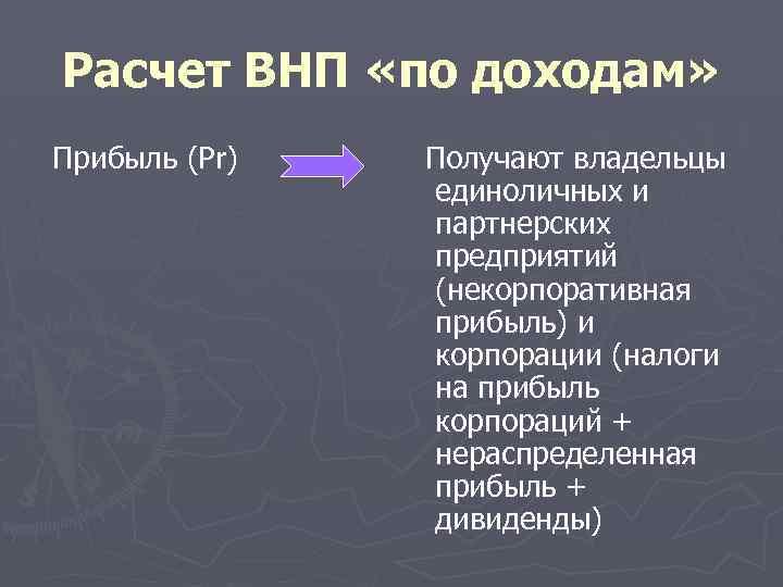 Расчет ВНП «по доходам» Прибыль (Pr) Получают владельцы единоличных и партнерских предприятий (некорпоративная прибыль)