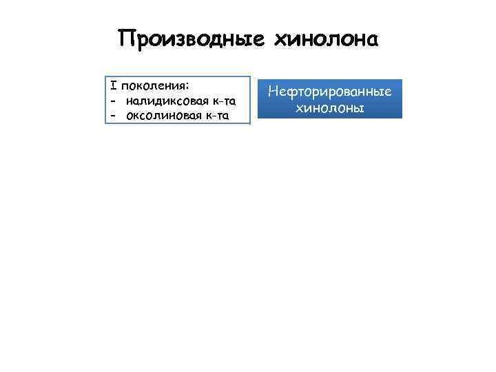 Производные хинолона I поколения: - налидиксовая к-та - оксолиновая к-та Нефторированные хинолоны