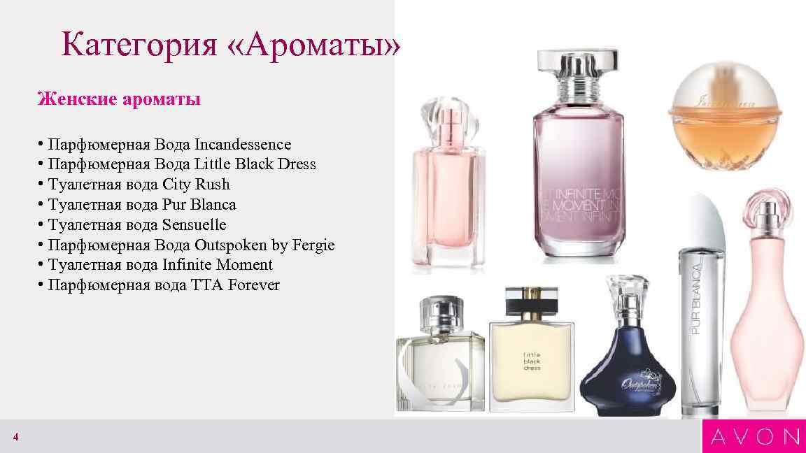 Категория «Ароматы» Женские ароматы • Парфюмерная Вода Incandessence • Парфюмерная Вода Little Black Dress