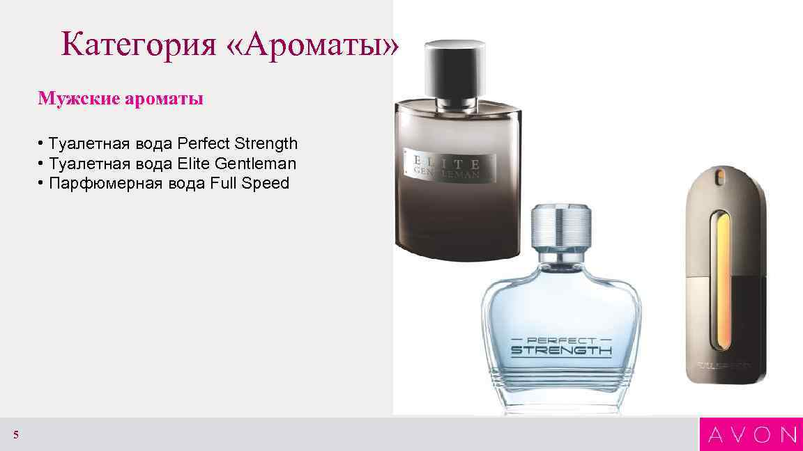 Категория «Ароматы» Мужские ароматы • Туалетная вода Perfect Strength • Туалетная вода Elite Gentleman