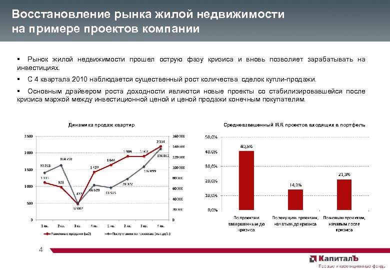Восстановление рынка жилой недвижимости на примере проектов компании § Рынок жилой недвижимости прошел острую
