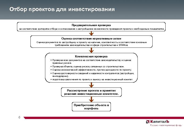 Отбор проектов для инвестирования Предварительная проверка на соответствие критериям отбора и согласование с застройщиком