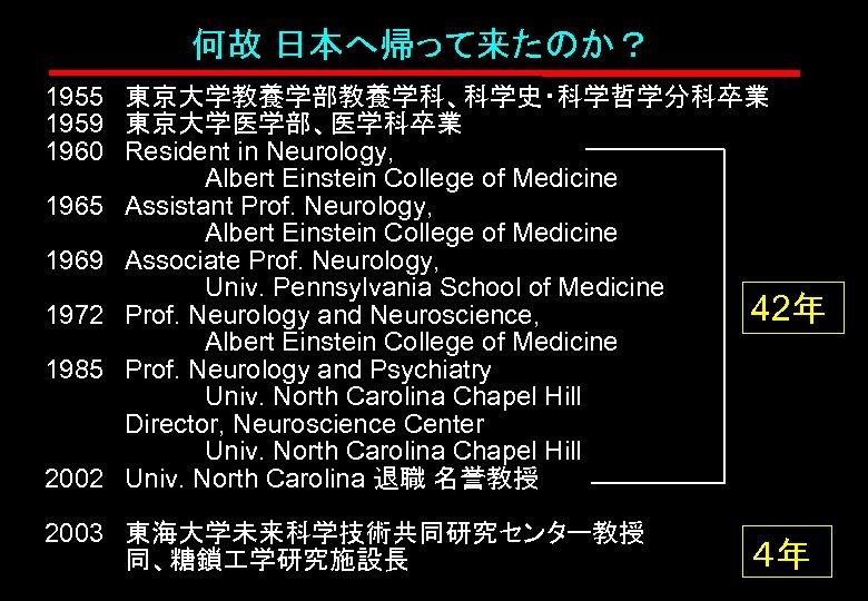何故 日本へ帰って来たのか? 1955 東京大学教養学部教養学科、科学史・科学哲学分科卒業 1959 東京大学医学部、医学科卒業 1960 Resident in Neurology, Albert Einstein College of