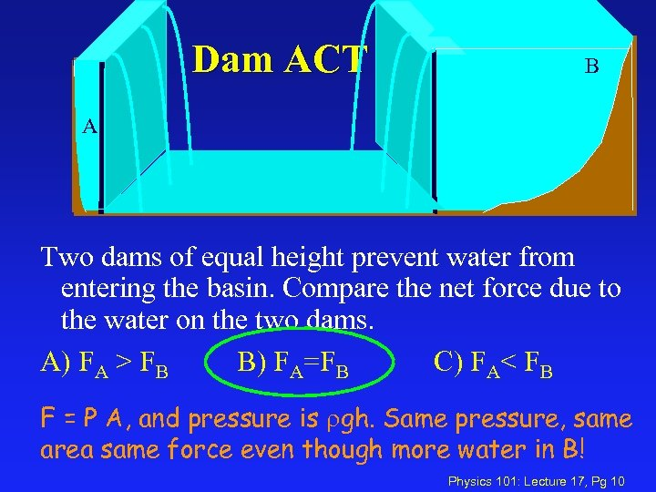 Dam ACT B A A Two dams of equal height prevent water from entering