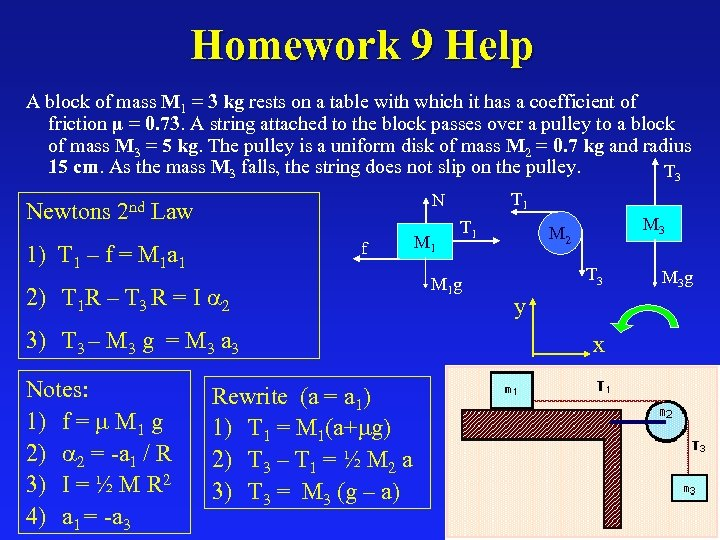 Homework 9 Help A block of mass M 1 = 3 kg rests on