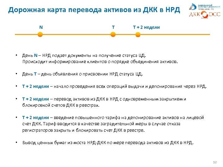 Дорожная карта перевода активов из ДКК в НРД N Т Т + 2 недели