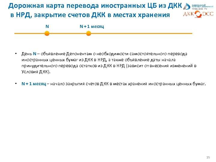 Дорожная карта перевода иностранных ЦБ из ДКК в НРД, закрытие счетов ДКК в местах