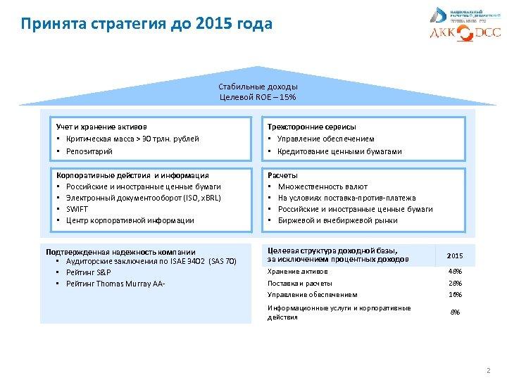 Принята стратегия до 2015 года Стабильные доходы Целевой ROE – 15% Учет и хранение