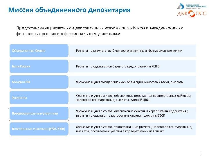 Миссия объединенного депозитария Предоставление расчетных и депозитарных услуг на российском и международных финансовых рынках