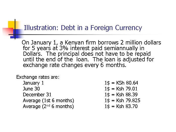 Illustration: Debt in a Foreign Currency On January 1, a Kenyan firm borrows 2