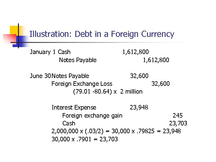 Illustration: Debt in a Foreign Currency January 1 Cash Notes Payable 1, 612, 800