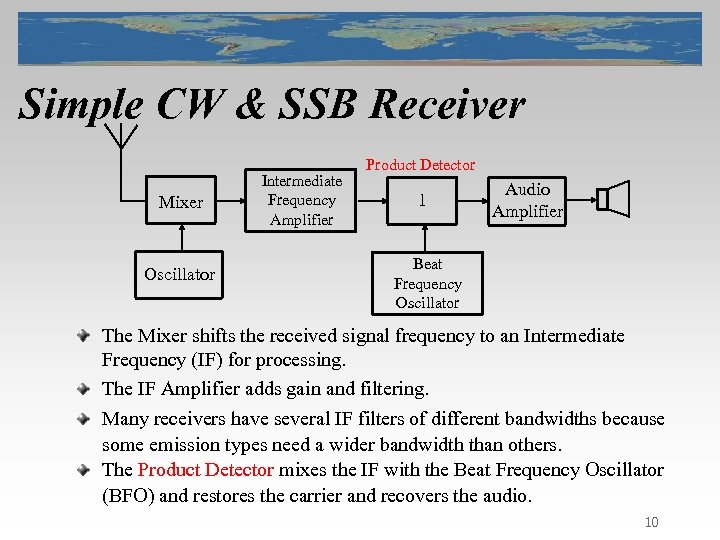 Simple CW & SSB Receiver Mixer Oscillator Intermediate Frequency Amplifier Product Detector 1 Audio