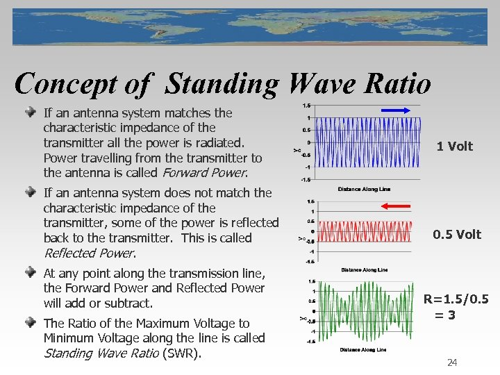 Concept of Standing Wave Ratio If an antenna system matches the characteristic impedance of