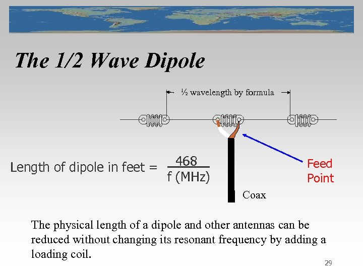 The 1/2 Wave Dipole ½ wavelength by formula Length of dipole in feet =