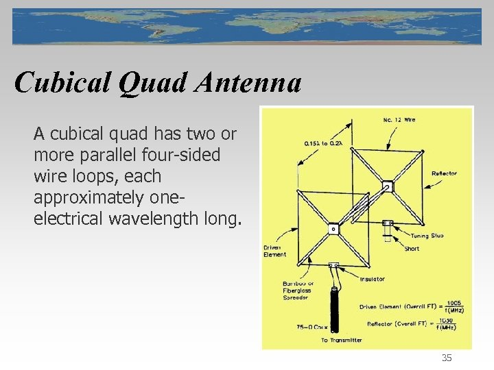 Cubical Quad Antenna A cubical quad has two or more parallel four-sided wire loops,