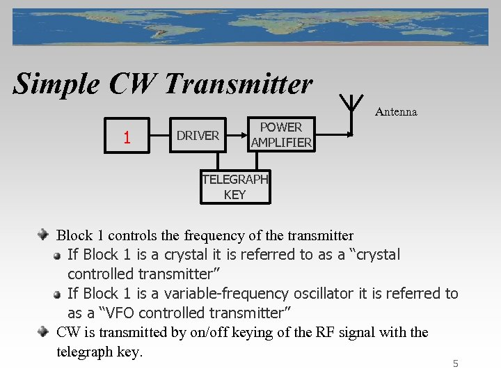 Simple CW Transmitter Antenna 1 DRIVER POWER AMPLIFIER TELEGRAPH KEY Block 1 controls the