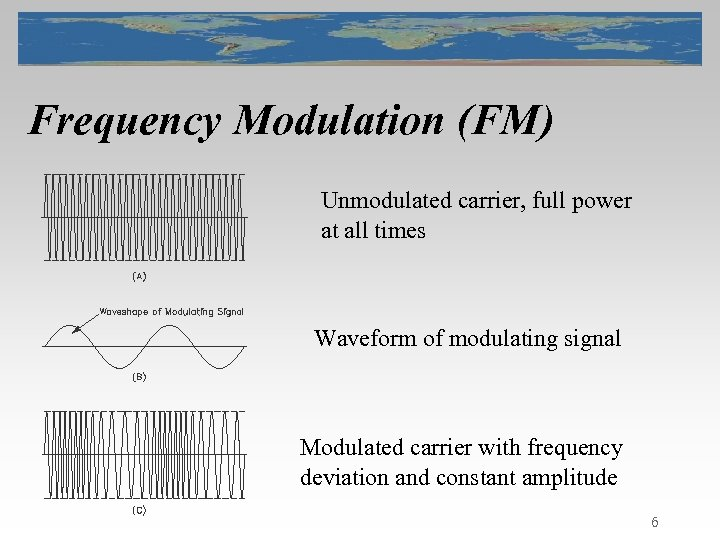 Frequency Modulation (FM) Unmodulated carrier, full power at all times Waveform of modulating signal