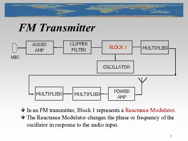 FM Transmitter AUDIO AMP CLIPPER FILTER BLOCK 1 MULTIPLIER MIC OSCILLATOR MULTIPLIER POWER AMP