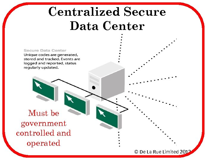 Centralized Secure Data Center Must be government controlled and operated © De La Rue