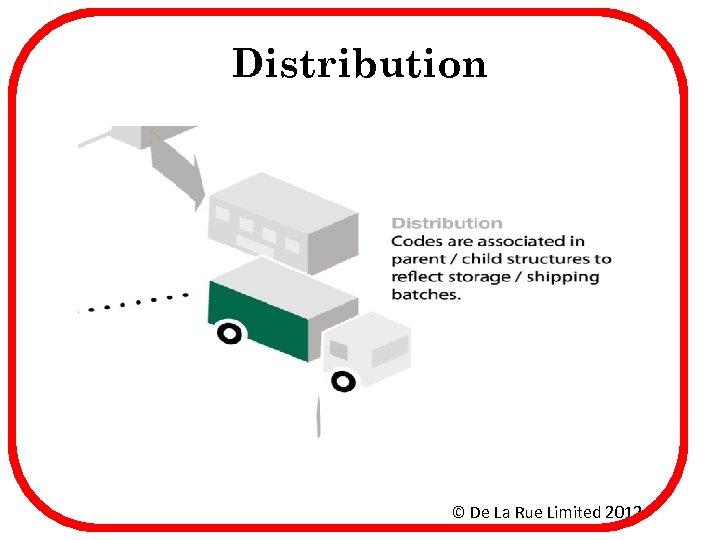 Distribution © De La Rue Limited 2012