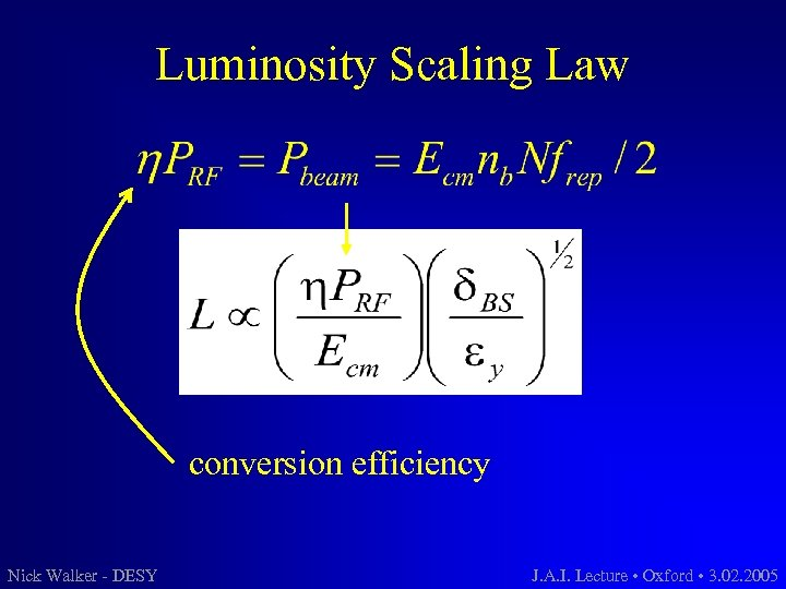 Luminosity Scaling Law conversion efficiency Nick Walker - DESY J. A. I. Lecture •