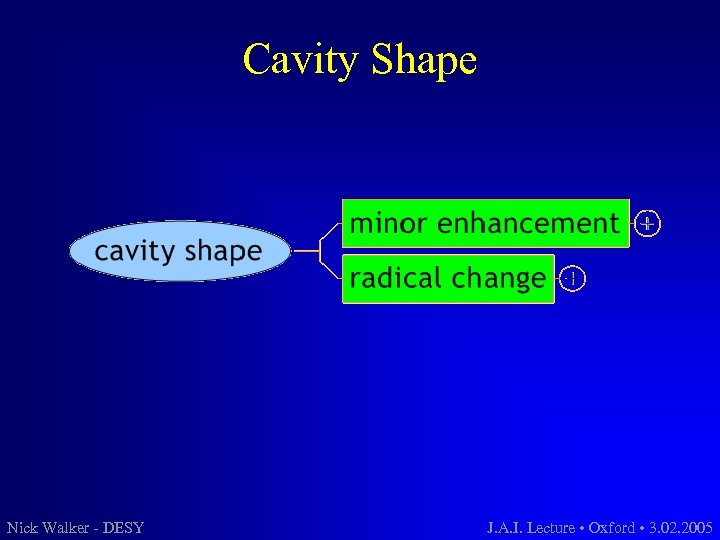 Cavity Shape Nick Walker - DESY J. A. I. Lecture • Oxford • 3.