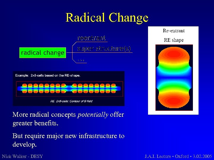 Radical Change More radical concepts potentially offer greater benefits. But require major new infrastructure