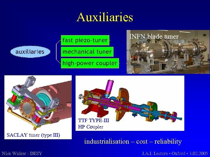 Auxiliaries INFN blade tuner TTF TYPE-III HP Coupler SACLAY tuner (type III) Nick Walker