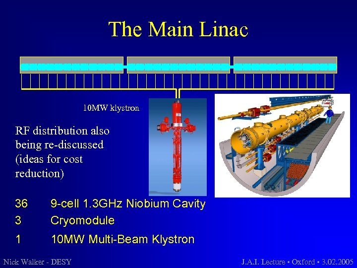 The Main Linac 10 MW klystron RF distribution also being re-discussed (ideas for cost