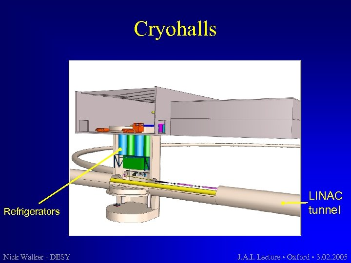 Cryohalls Refrigerators Nick Walker - DESY LINAC tunnel J. A. I. Lecture • Oxford