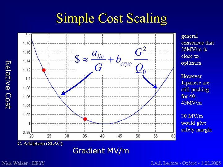 Simple Cost Scaling Relative Cost general consensus that 35 MV/m is close to optimum